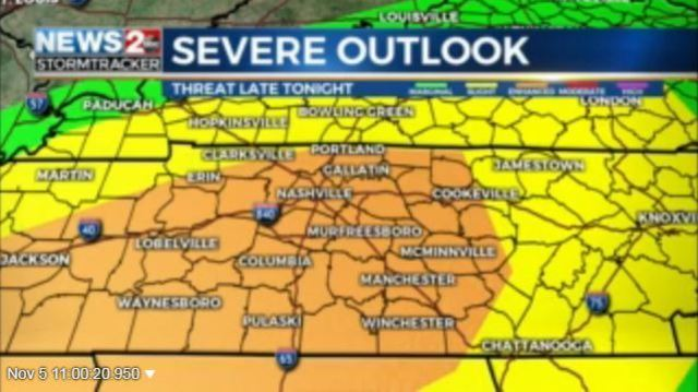 Weather Alert Dangerous Storms Threatening Middle Tennessee