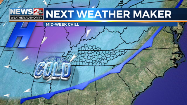 Back to reality as winter returns to Middle Tennessee