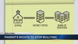 Parents of a bullied child need to know their rights, responsibilities