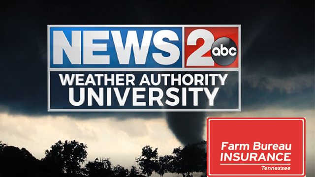Weather Authority University: Spring 2019