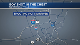 Juvenile shot in the chest in North Nashville