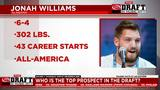 Sports analyst: Alabama OT Jonah Williams most underrated Prospect in Draft