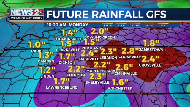 Rainy weekend ahead for Middle Tennessee