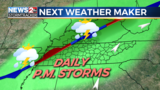 Stormy pattern this week in Middle Tennessee